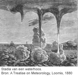 Stadia van een waterhoos. Bron: A Treatise on Meteorology, Loomis, 1880